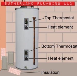 Electric Heater Adjustment 4